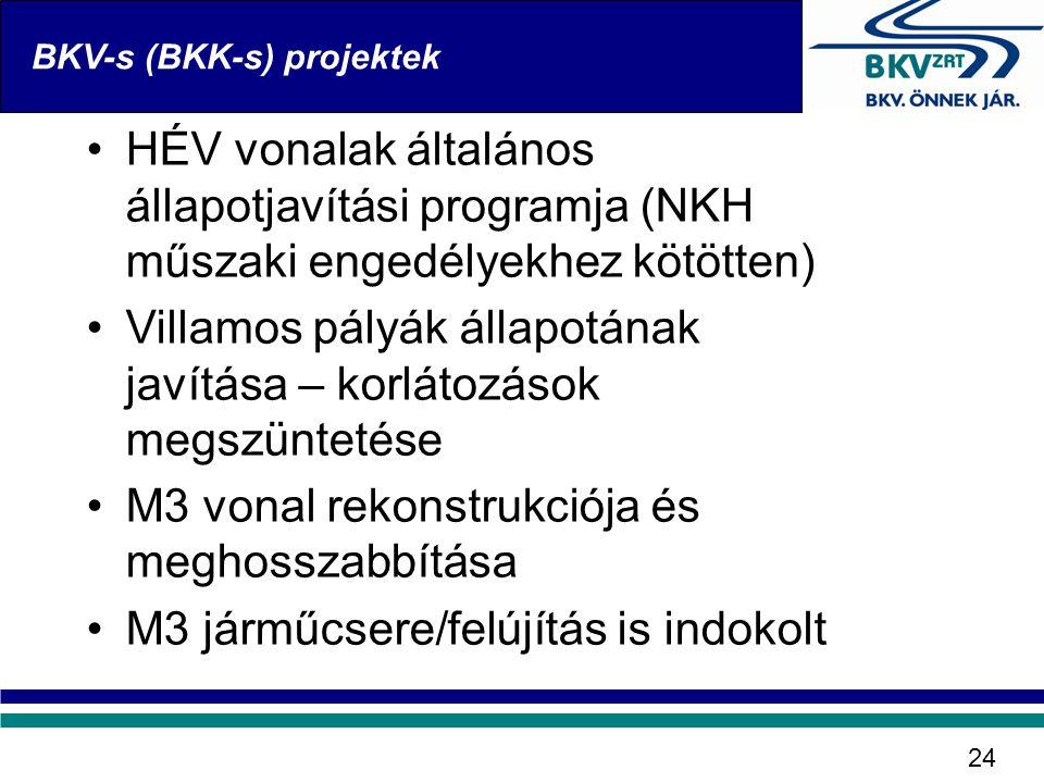 BKV-s (BKK-s) projektek 24 •HÉV vonalak általános állapotjavítási programja (NKH műszaki engedélyekhez kötötten) •Villamos pályák állapotának javítása