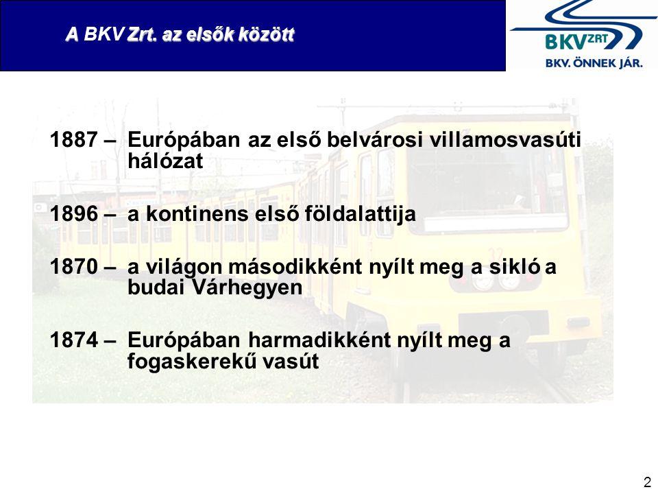 EU-s projektek 23 •1-3-as villamos vonalak felújítása és hosszabbítása •Villamos és trolibusz járműbeszerzés •Rákoskeresztúri buszkorridor kialakítása •Dunai hivatásforgalmi vízi közlekedés kialakítása •Budai fonódó villamos közlekedés megteremtése •17-es villamos vonal rehabilitációja •Észak-déli regionális gyorsvasút kiépítése •M2 vonal és a gödöllői HÉV összekötése és a HÉV vonal rekonstrukciója •42-es villamos vonal felújítása és hosszabbítása •European Bus System of Future (EBSF – Európai Jövő Busz Projekt) autóbusz projekt •Autóbusz járműbeszerzés •HÉV járműbeszerzés