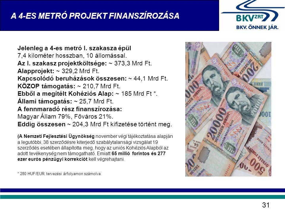 Jelenleg a 4-es metró I. szakasza épül 7,4 kilométer hosszban, 10 állomással. Az I. szakasz projektköltsége: ~ 373,3 Mrd Ft. Alapprojekt: ~ 329,2 Mrd