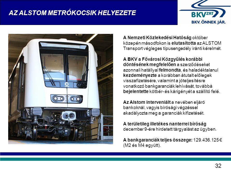 A Nemzeti Közlekedési Hatóság október közepén másodfokon is elutasította az ALSTOM Transport végleges típusengedély iránti kérelmét. A BKV a Fővárosi