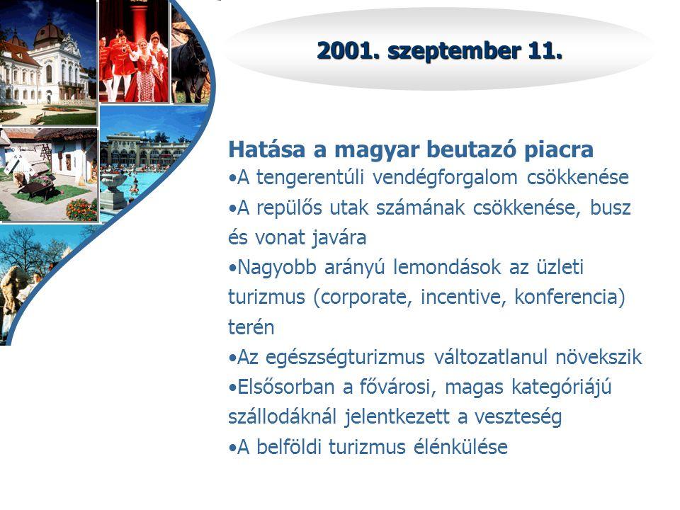2001. szeptember 11. Hatása a magyar beutazó piacra •A tengerentúli vendégforgalom csökkenése •A repülős utak számának csökkenése, busz és vonat javár