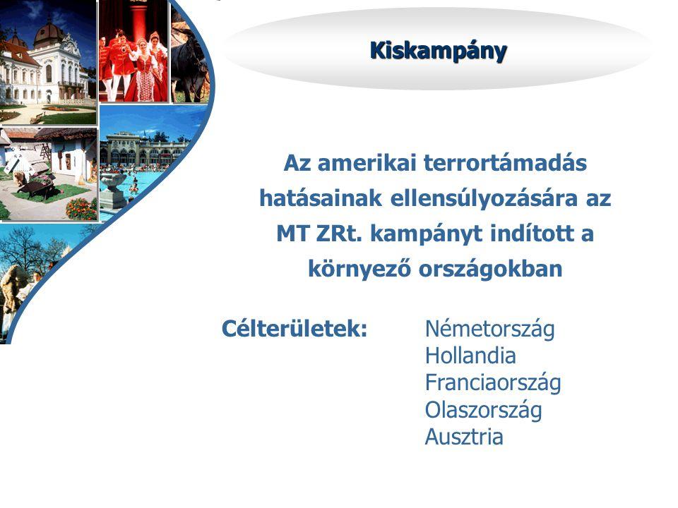 Kiskampány Az amerikai terrortámadás hatásainak ellensúlyozására az MT ZRt. kampányt indított a környező országokban Célterületek: Németország Holland