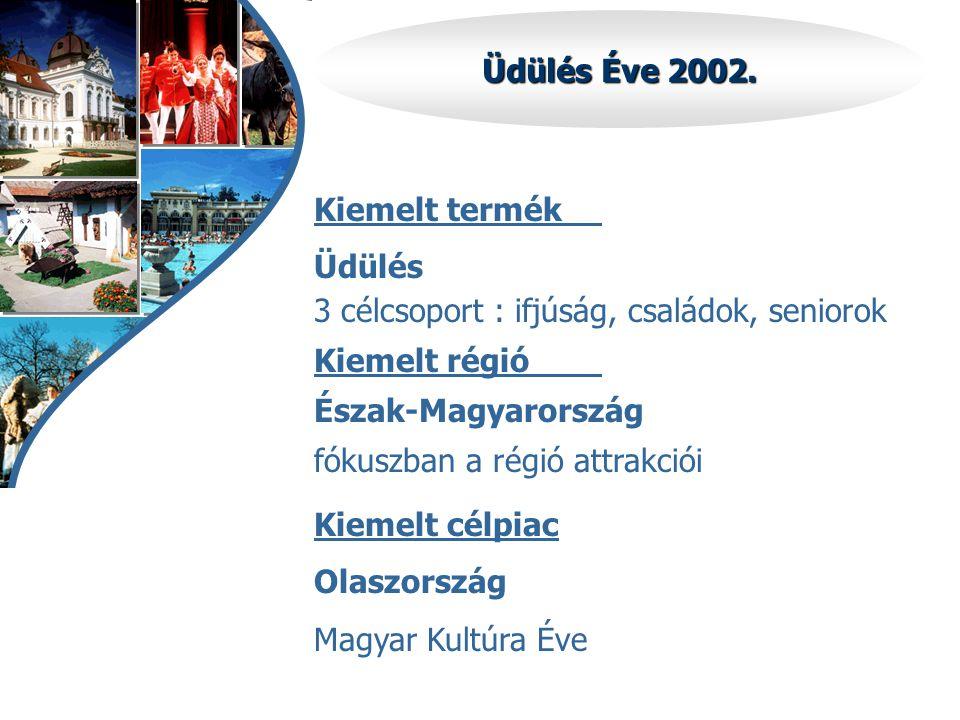 Üdülés Éve 2002. Kiemelt termék Üdülés 3 célcsoport : ifjúság, családok, seniorok Kiemelt régió Észak-Magyarország fókuszban a régió attrakciói Kiemel