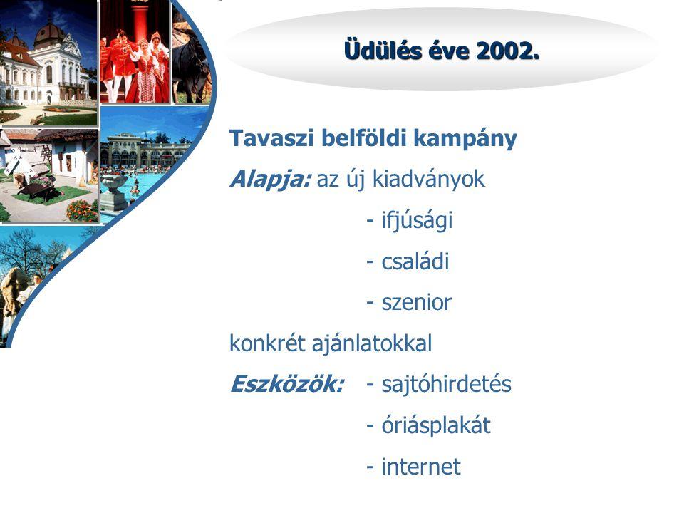 Üdülés éve 2002. Tavaszi belföldi kampány Alapja: az új kiadványok - ifjúsági - családi - szenior konkrét ajánlatokkal Eszközök:- sajtóhirdetés - óriá