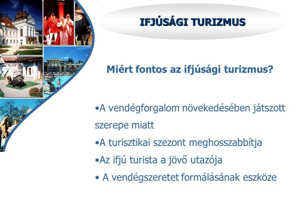IFJÚSÁGITURIZMUS IFJÚSÁGI TURIZMUS Miért fontos az ifjúsági turizmus? •A vendégforgalom növekedésében játszott szerepe miatt •A turisztikai szezont me