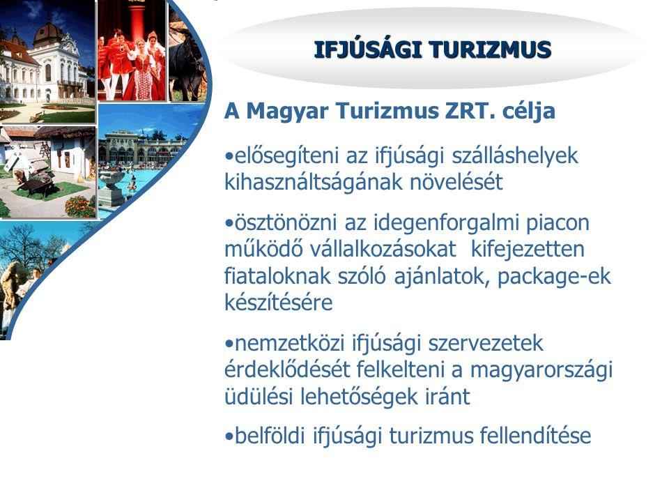 IFJÚSÁGI TURIZMUS A Magyar Turizmus ZRT. célja •elősegíteni az ifjúsági szálláshelyek kihasználtságának növelését •ösztönözni az idegenforgalmi piacon