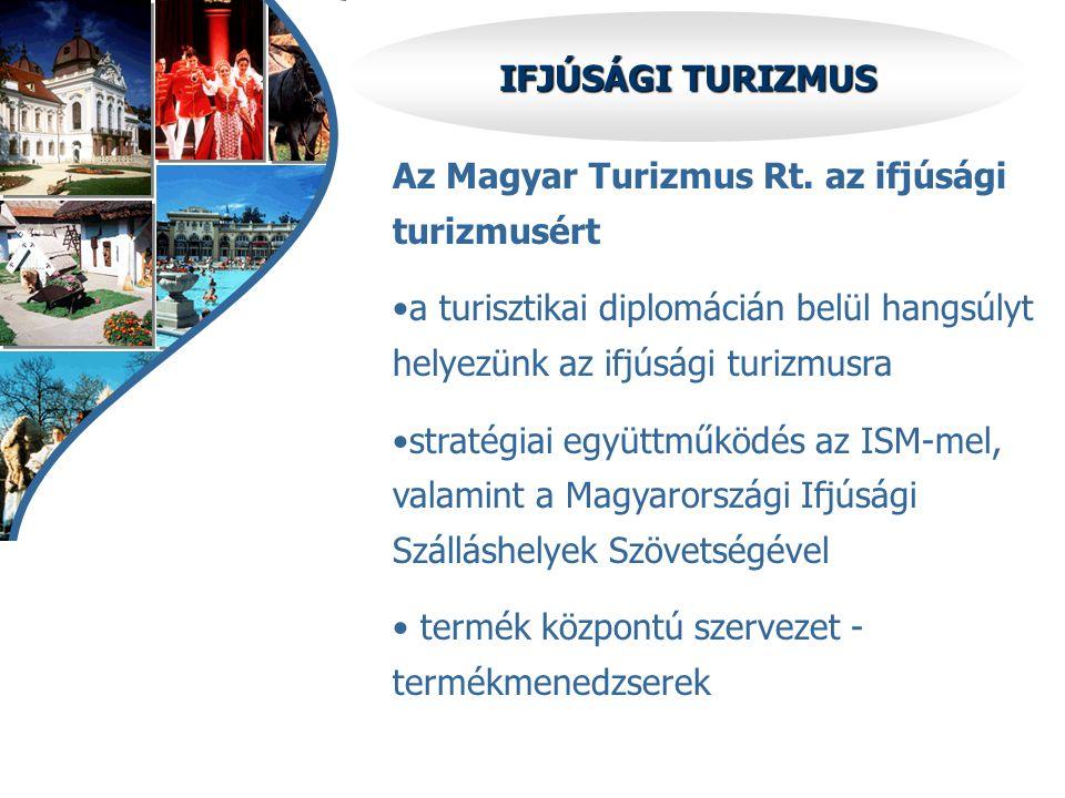 IFJÚSÁGI TURIZMUS Az Magyar Turizmus Rt. az ifjúsági turizmusért •a turisztikai diplomácián belül hangsúlyt helyezünk az ifjúsági turizmusra •stratégi