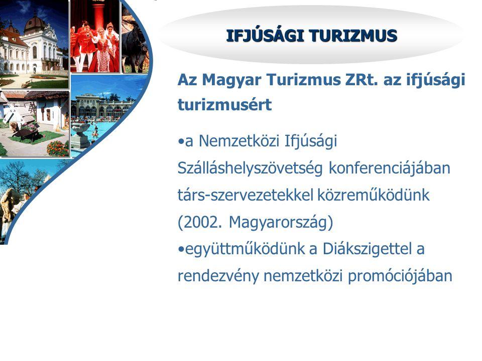 IFJÚSÁGI TURIZMUS Az Magyar Turizmus ZRt. az ifjúsági turizmusért •a Nemzetközi Ifjúsági Szálláshelyszövetség konferenciájában társ-szervezetekkel köz
