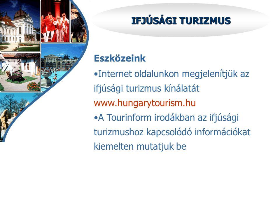 IFJÚSÁGI TURIZMUS Eszközeink •Internet oldalunkon megjelenítjük az ifjúsági turizmus kínálatát www.hungarytourism.hu •A Tourinform irodákban az ifjúsá