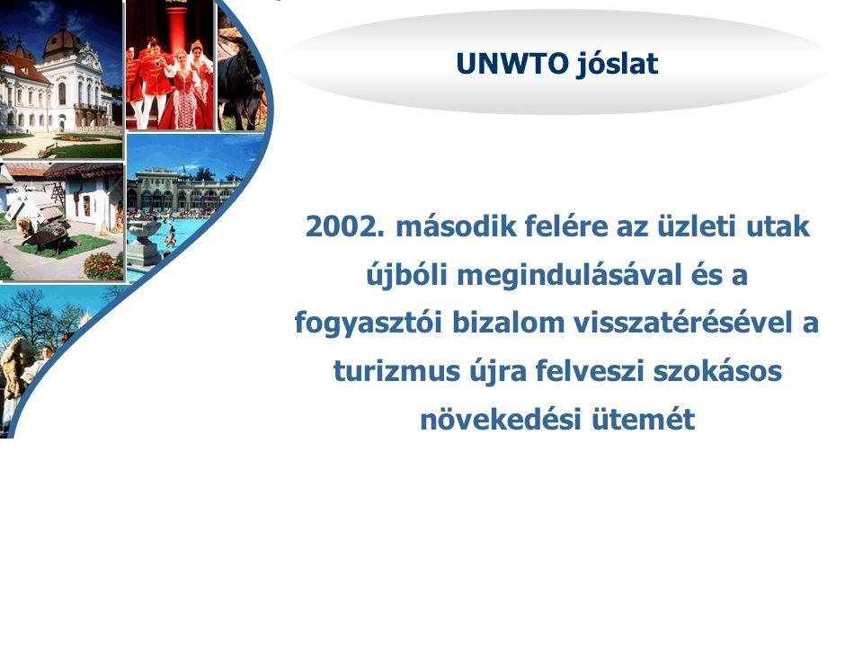 UNWTO jóslat 2002. második felére az üzleti utak újbóli megindulásával és a fogyasztói bizalom visszatérésével a turizmus újra felveszi szokásos növek