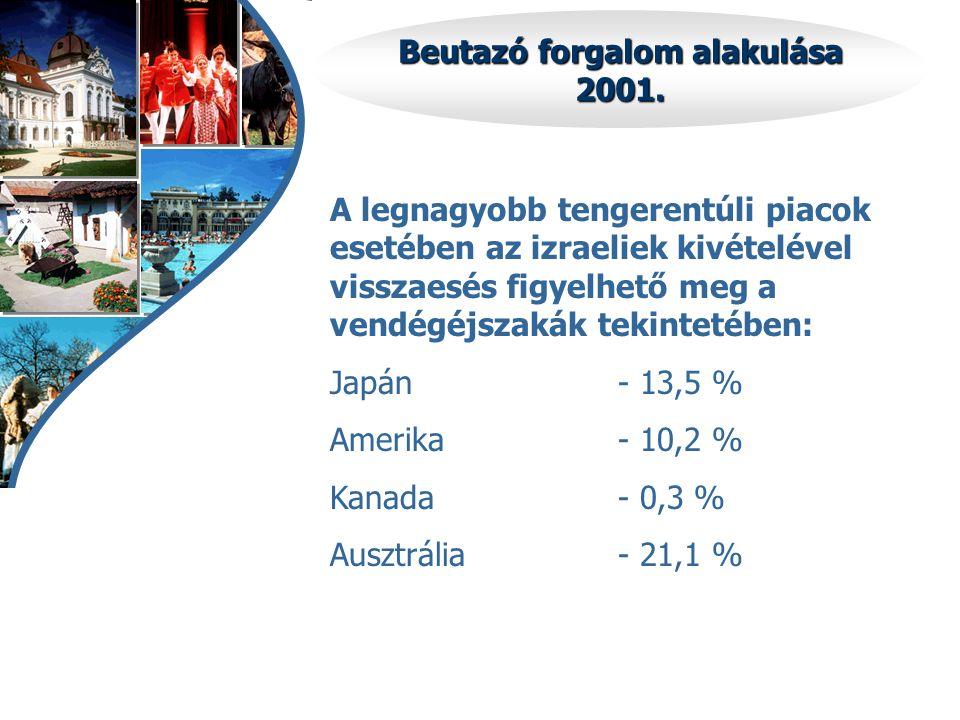 Beutazó forgalom alakulása 2001. A legnagyobb tengerentúli piacok esetében az izraeliek kivételével visszaesés figyelhető meg a vendégéjszakák tekinte
