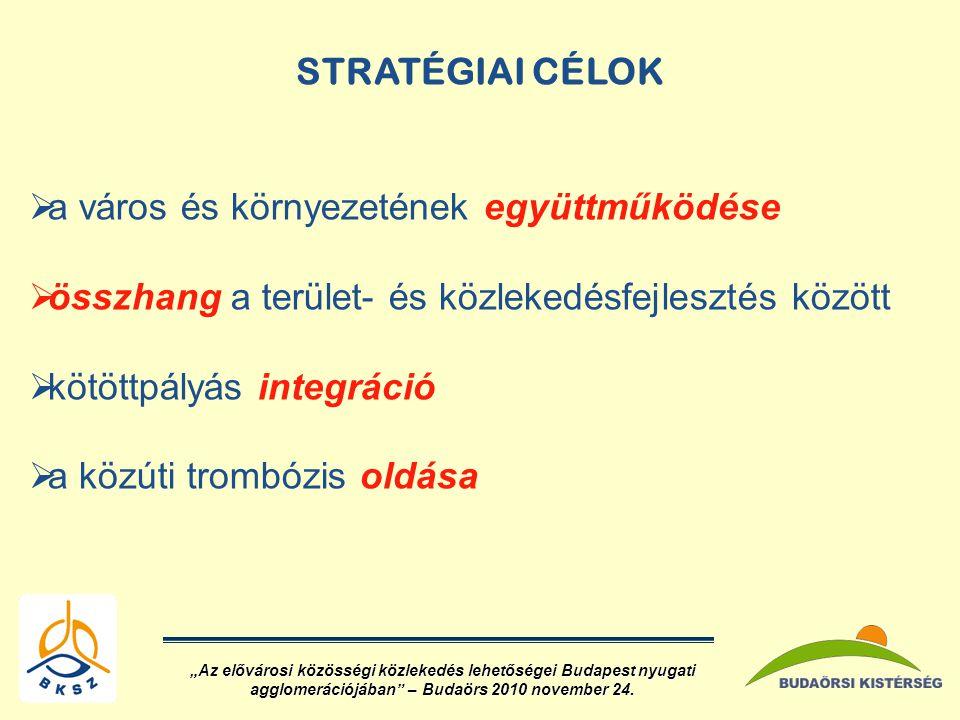 """ a város és környezetének együttműködése  összhang a terület- és közlekedésfejlesztés között  kötöttpályás integráció  a közúti trombózis oldása STRATÉGIAI CÉLOK """"Az elővárosi közösségi közlekedés lehetőségei Budapest nyugati agglomerációjában – Budaörs 2010 november 24."""