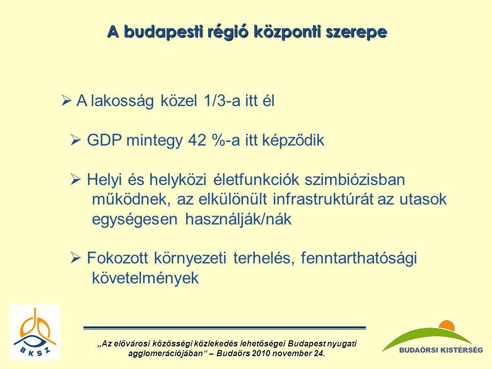 """ az EU tagjai lettünk  Budapest kooperációs környezete kibővült  megváltoztak a közlekedéssel szembeni elvárások  klímaváltozás  Budapest közlekedési és mobilitási alkalmassága romlott 2001 ÓTA """"Az elővárosi közösségi közlekedés lehetőségei Budapest nyugati agglomerációjában – Budaörs 2010 november 24."""