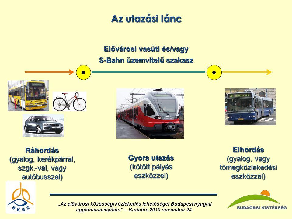 """Az utazási lánc Elővárosi vasúti és/vagy S-Bahn üzemvitelű szakasz Ráhordás (gyalog, kerékpárral, szgk.-val, vagy autóbusszal) Elhordás (gyalog, vagy tömegközlekedési eszközzel) Gyors utazás (kötött pályás eszközzel) """"Az elővárosi közösségi közlekedés lehetőségei Budapest nyugati agglomerációjában – Budaörs 2010 november 24."""