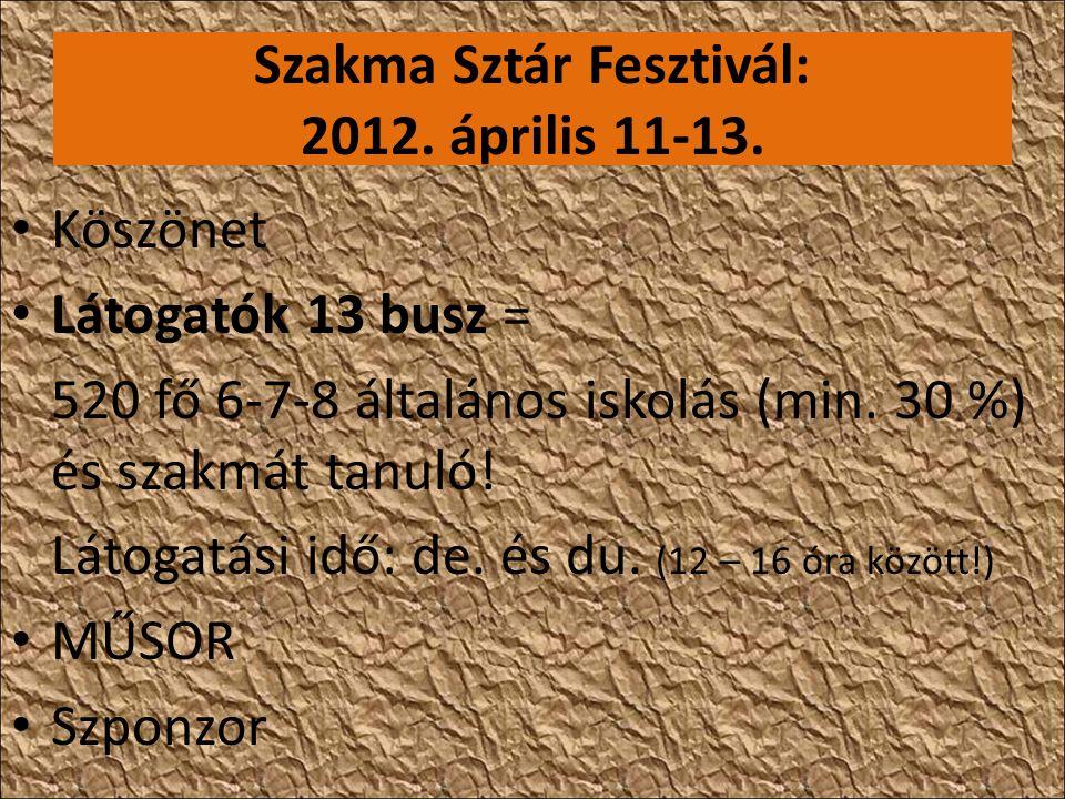 Szakma Sztár Fesztivál: 2012. április 11-13.