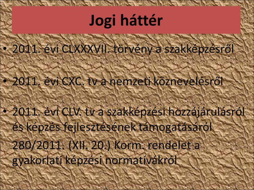 Jogi háttér • 2011. évi CLXXXVII. törvény a szakképzésről • 2011.