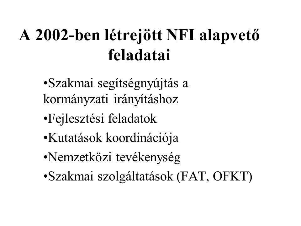 A 2002-ben létrejött NFI alapvető feladatai •Szakmai segítségnyújtás a kormányzati irányításhoz •Fejlesztési feladatok •Kutatások koordinációja •Nemzetközi tevékenység •Szakmai szolgáltatások (FAT, OFKT)
