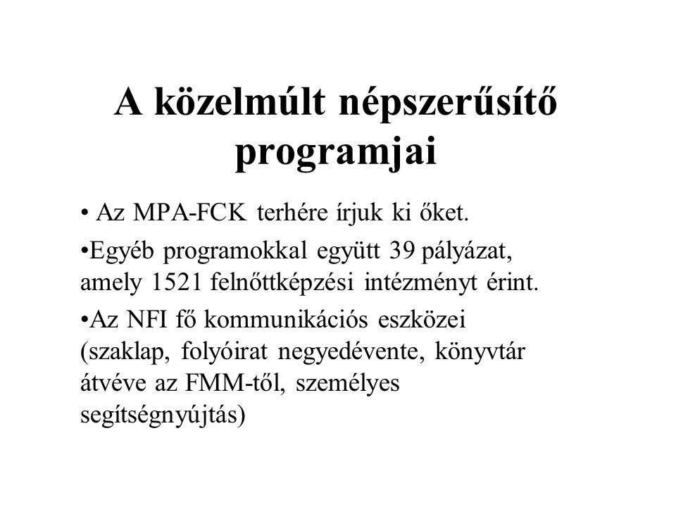 A közelmúlt népszerűsítő programjai • Az MPA-FCK terhére írjuk ki őket.
