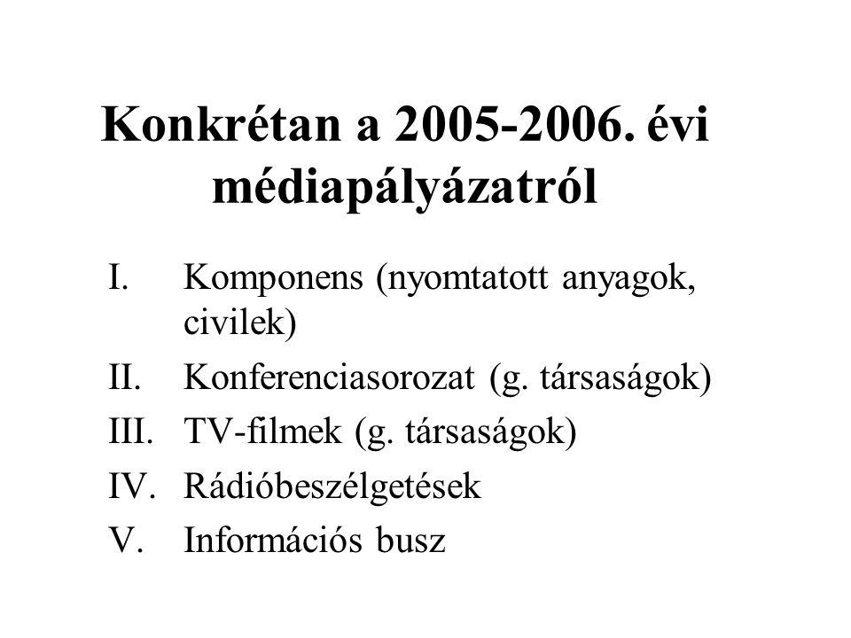 Konkrétan a 2005-2006. évi médiapályázatról I.Komponens (nyomtatott anyagok, civilek) II.Konferenciasorozat (g. társaságok) III.TV-filmek (g. társaság
