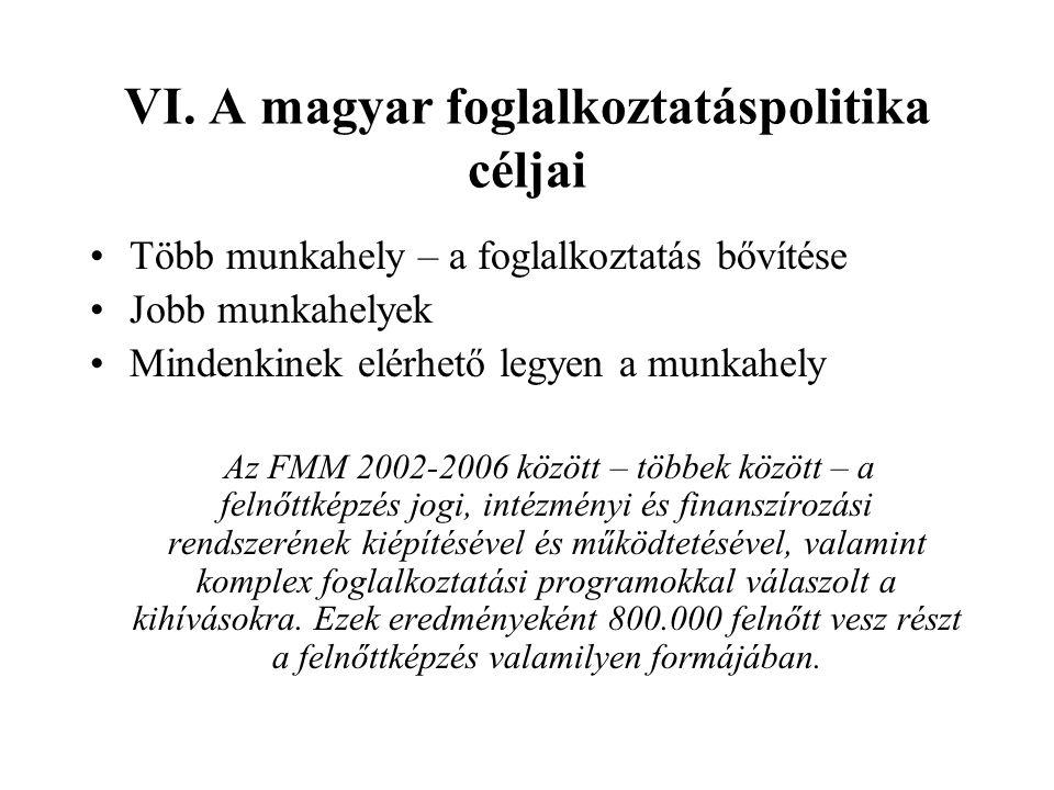 VI. A magyar foglalkoztatáspolitika céljai •Több munkahely – a foglalkoztatás bővítése •Jobb munkahelyek •Mindenkinek elérhető legyen a munkahely Az F