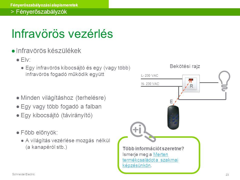 Schneider Electric 23 Fényerőszabályozási alapismeretek Infravörös vezérlés ●Infravörös készülékek ●Elv: ●Egy infravörös kibocsájtó és egy (vagy több)
