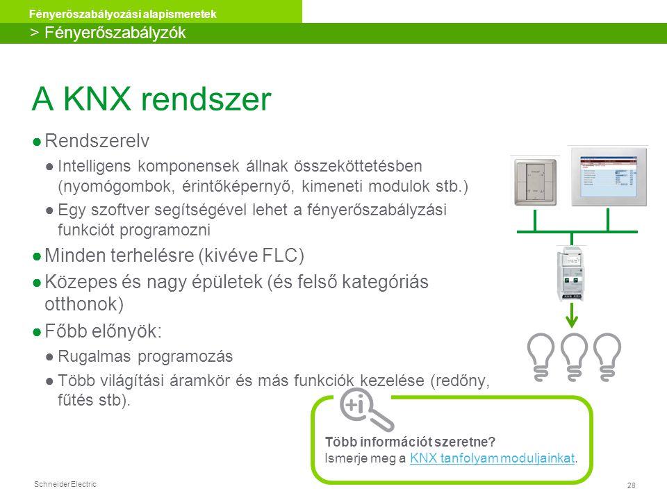 Schneider Electric 28 Fényerőszabályozási alapismeretek A KNX rendszer ●Rendszerelv ●Intelligens komponensek állnak összeköttetésben (nyomógombok, éri