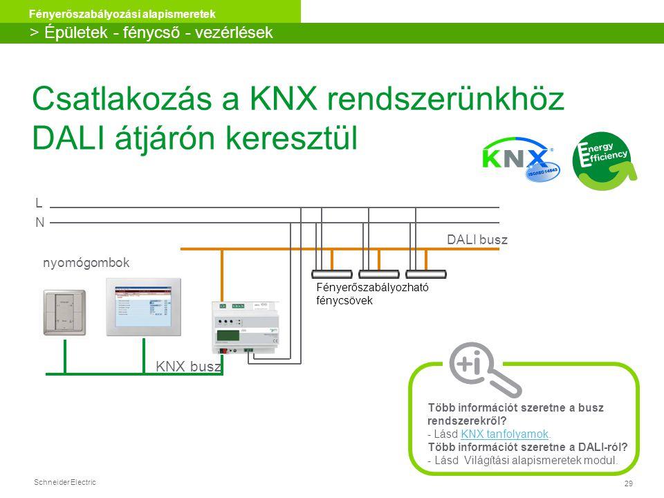 Schneider Electric 29 Fényerőszabályozási alapismeretek > Épületek - fénycső - vezérlések Csatlakozás a KNX rendszerünkhöz DALI átjárón keresztül Több