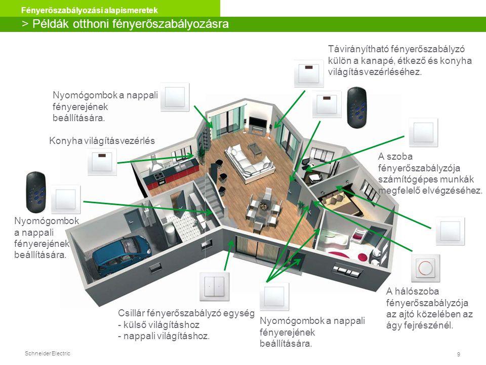 Schneider Electric 9 Fényerőszabályozási alapismeretek A hálószoba fényerőszabályzója az ajtó közelében az ágy fejrészénél. Csillár fényerőszabályzó e