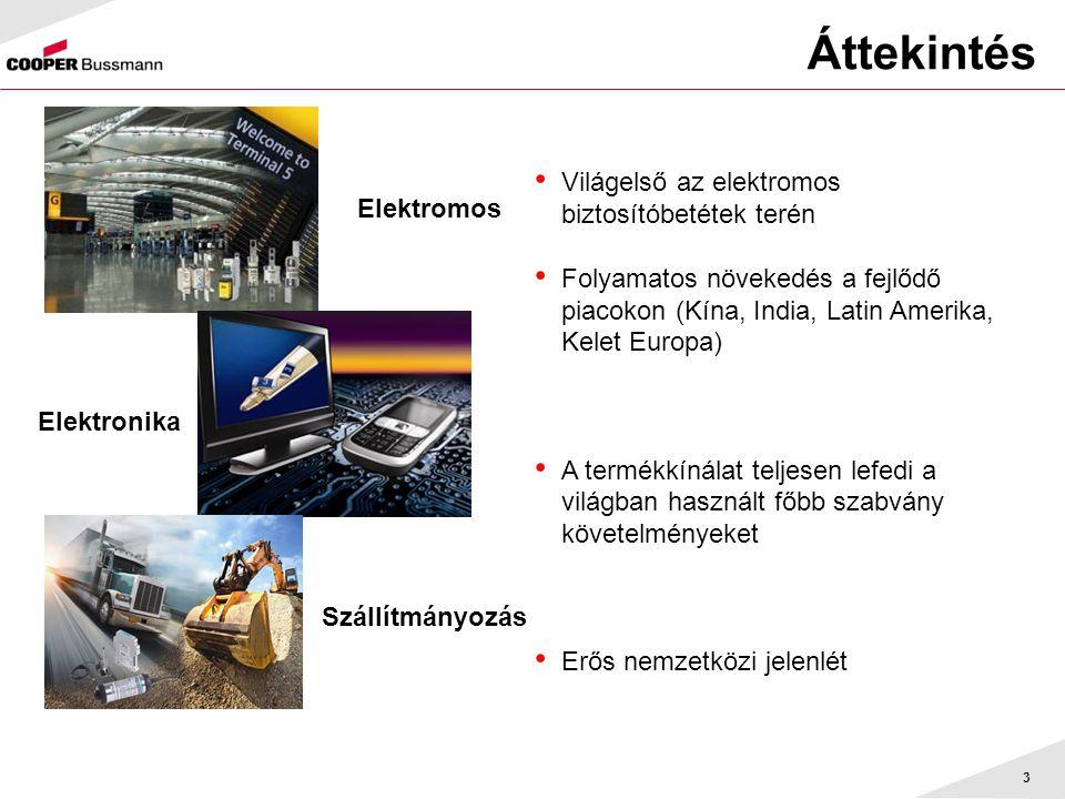 4 Termékportfolió és Piacok Világszínvonalú megoldások •Kamion és busz •Építőipari gépek •Mezőgazdasági gépek •Tengeri járművek •Hadi ipar •Szórakoztató elektronika •Számítástechnika •Telekommunikáció •Ipari felhasználás •Ipari beruházások •Olaj és Vegyi ipar •Alternatív energia •Acél és alumínium ipar Szállítmányozás Zárlat védelem,Energia elosztás, Táv irányítás, Ipari vezeték nélküli rendszerek Elektromos Ipari és kereskedelmi létesítmények zárlat elleni védelme Elektronika Elektronikai védelmi egységek, Elektro mágnesek Extra nagy teljesítményű kapacitorok, ESD védelem