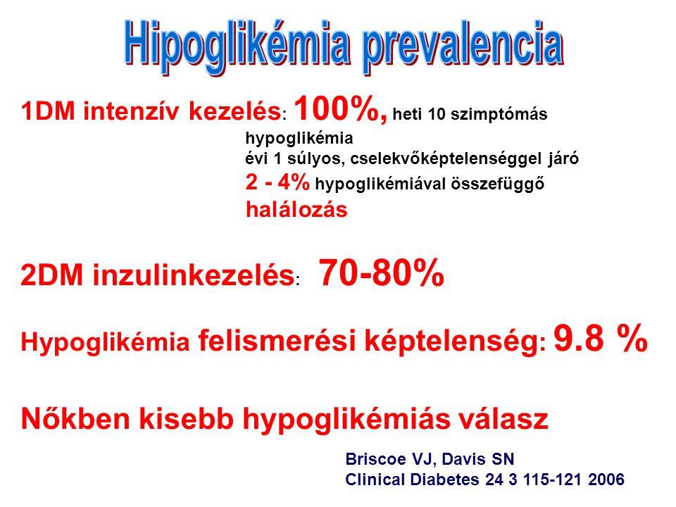 ADA 1984 Minden diabeteses személy, akár inzulinnal kezelt, akár más terápiában részesülő alkalmas lehet az adott foglalkozásra, amelyre képesített