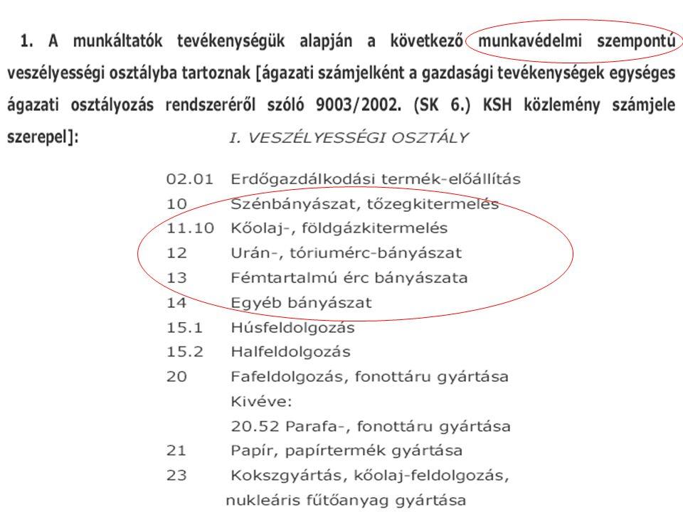 Hyperglikémia Nem jelent azonnali közvetlen kockázatot és alkalmassági korlátozást A szövődmények megjelenése jelenthet alkalmassági korlátozást Neuropathia Nephropathia Retinopathia Macroangiopathia