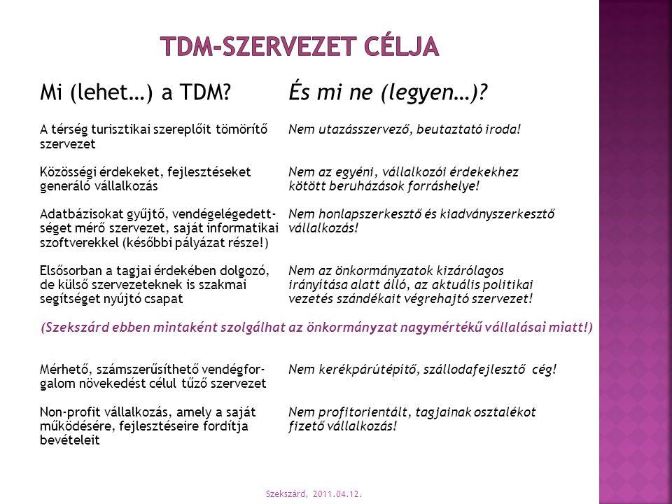 Mi (lehet…) a TDM?És mi ne (legyen…)? A térség turisztikai szereplőit tömörítőNem utazásszervező, beutaztató iroda! szervezet Közösségi érdekeket, fej