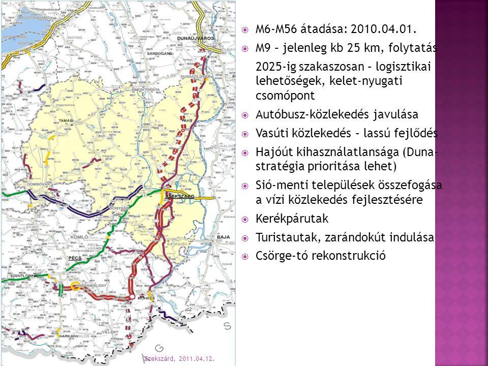  M6-M56 átadása: 2010.04.01.  M9 – jelenleg kb 25 km, folytatás 2025-ig szakaszosan – logisztikai lehetőségek, kelet-nyugati csomópont  Autóbusz-kö