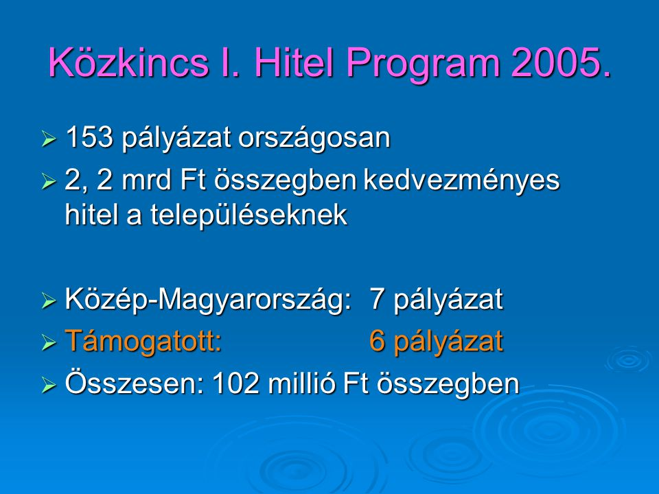 Közkincs I. Hitel Program 2005.