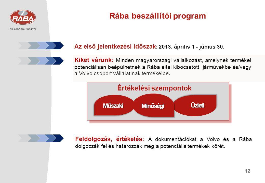 12 Rába beszállítói program Kiket várunk: Minden magyarországi vállalkozást, amelynek termékei potenciálisan beépülhetnek a Rába által kibocsátott jár