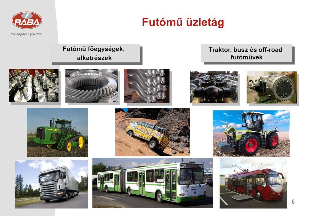 6 Futómű üzletág Traktor, busz és off-road futóművek Traktor, busz és off-road futóművek Futómű főegységek, alkatrészek Futómű főegységek, alkatrészek