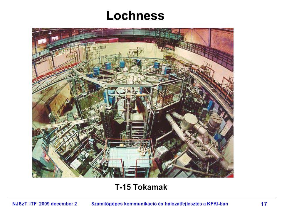 NJSzT ITF 2009 december 2Számítógépes kommunikáció és hálózatfejlesztés a KFKI-ban 17 Lochness T-15 Tokamak