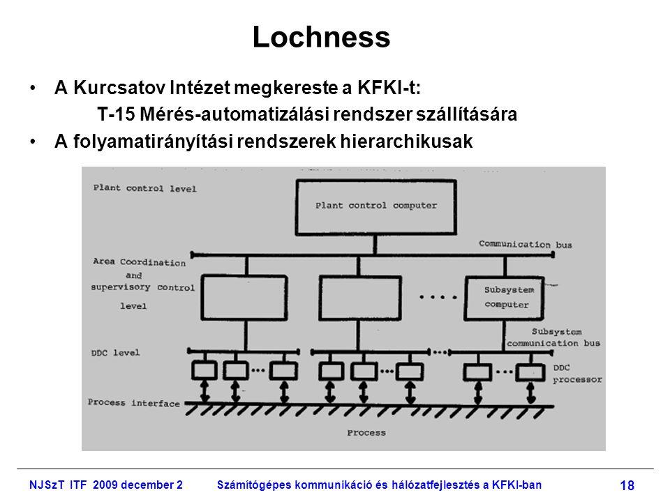 NJSzT ITF 2009 december 2Számítógépes kommunikáció és hálózatfejlesztés a KFKI-ban 18 Lochness •A Kurcsatov Intézet megkereste a KFKI-t: T-15 Mérés-automatizálási rendszer szállítására •A folyamatirányítási rendszerek hierarchikusak