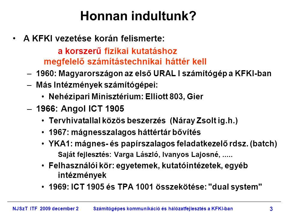 NJSzT ITF 2009 december 2Számítógépes kommunikáció és hálózatfejlesztés a KFKI-ban 24 Köszönöm a figyelmet