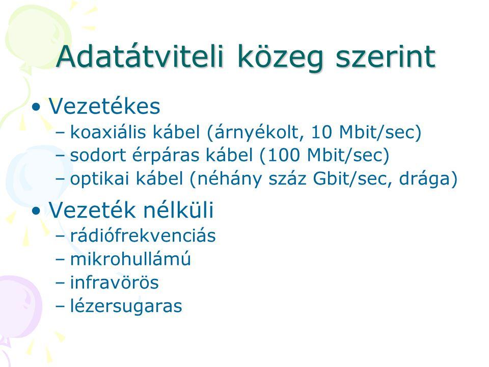 Adatátviteli közeg szerint •Vezetékes –koaxiális kábel (árnyékolt, 10 Mbit/sec) –sodort érpáras kábel (100 Mbit/sec) –optikai kábel (néhány száz Gbit/
