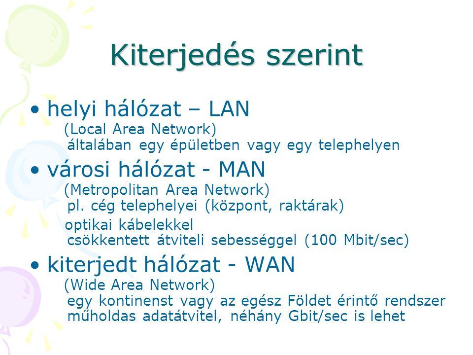 Kiterjedés szerint •helyi hálózat – LAN (Local Area Network) általában egy épületben vagy egy telephelyen •városi hálózat - MAN (Metropolitan Area Net