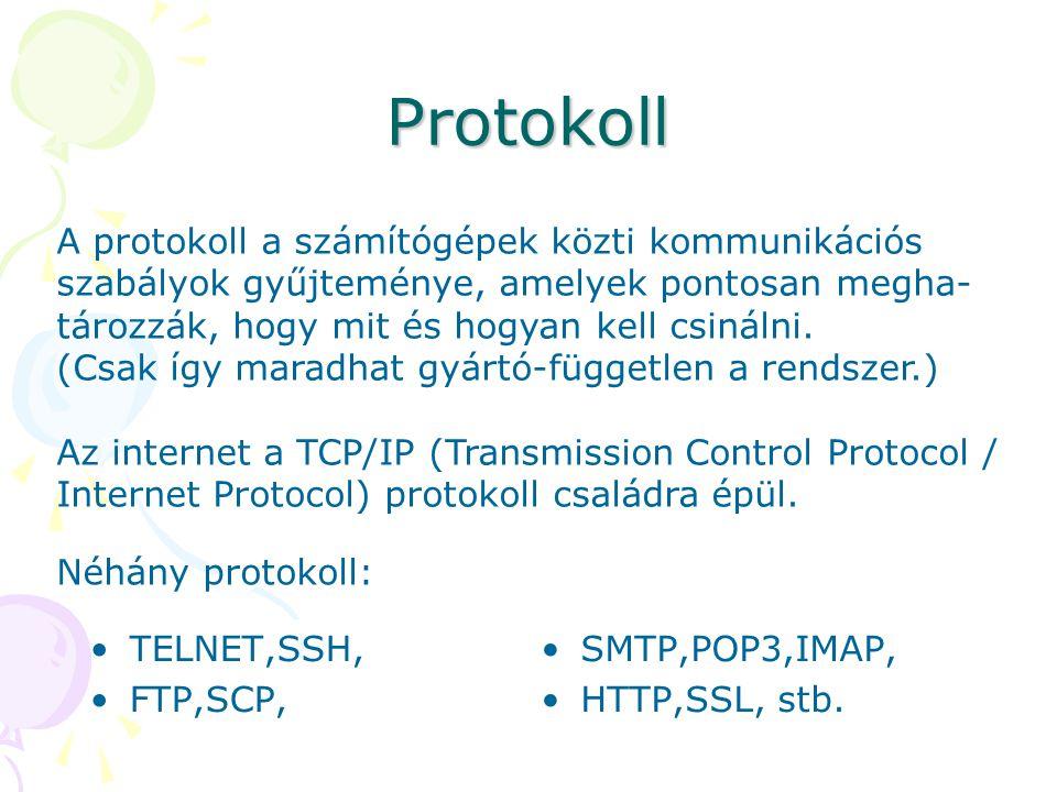 Protokoll •TELNET,SSH, •FTP,SCP, •SMTP,POP3,IMAP, •HTTP,SSL, stb. A protokoll a számítógépek közti kommunikációs szabályok gyűjteménye, amelyek pontos