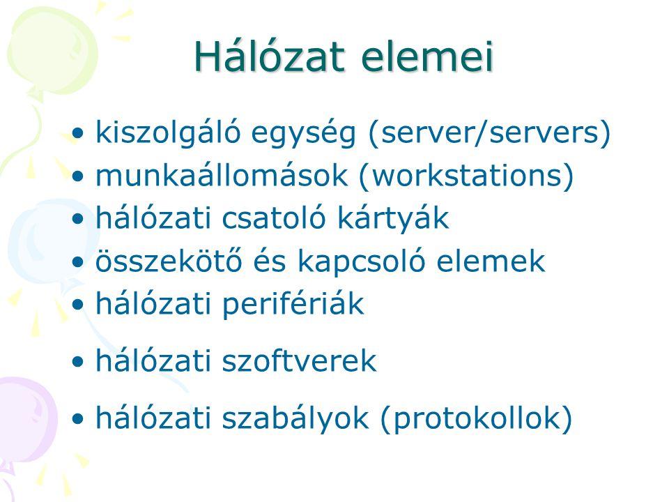 Logikai felépítés szerint •ü•ügyfél-kiszolgáló hálózat (Client-Server) –e–egy vagy több kitüntetett szerepű számítógép –n–néhány vagy sok munkaállomás –h–hálózati operációs rendszer kell –m–működtetéséhez szakember kell (rendszergazda) –e–előnyei: erőforrások megosztása, pontos jogrendszer •e•egyenrangú hálózat (Peer to Peer) –n–nincs kitüntetett szerepű számítógép –n–nem szükséges rendszergazda (saját gép/felelősség) –g–gépek száma korlátozott