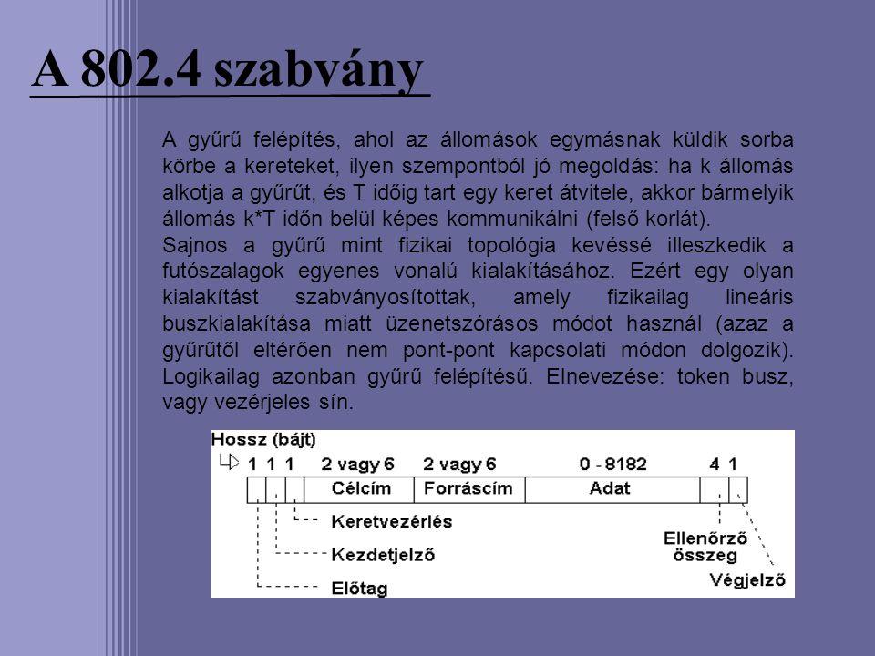 A 802.4 szabvány A gyűrű felépítés, ahol az állomások egymásnak küldik sorba körbe a kereteket, ilyen szempontból jó megoldás: ha k állomás alkotja a