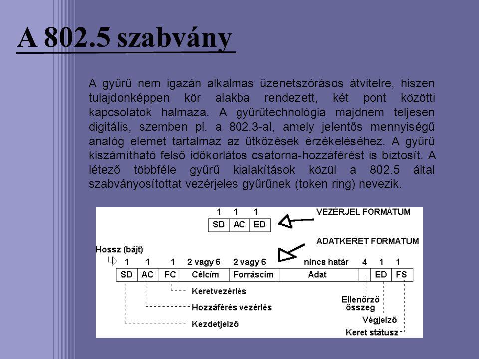 A 802.5 szabvány A gyűrű nem igazán alkalmas üzenetszórásos átvitelre, hiszen tulajdonképpen kör alakba rendezett, két pont közötti kapcsolatok halmaz
