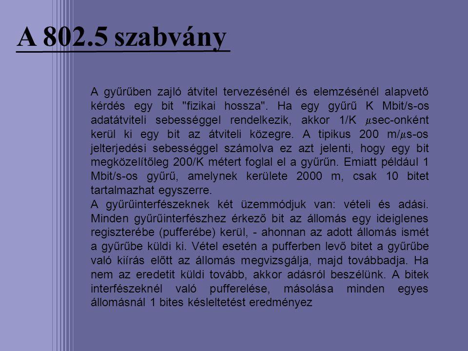 A 802.5 szabvány A gyűrűben zajló átvitel tervezésénél és elemzésénél alapvető kérdés egy bit