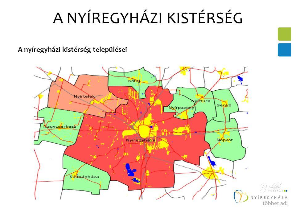 A NYÍREGYHÁZI KISTÉRSÉG A nyíregyházi kistérség települései