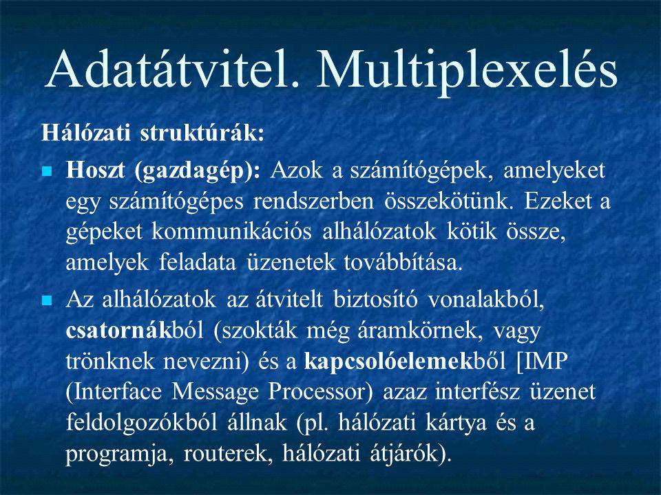 Adatátvitel. Multiplexelés Hálózati struktúrák:  Hoszt (gazdagép): Azok a számítógépek, amelyeket egy számítógépes rendszerben összekötünk. Ezeket a