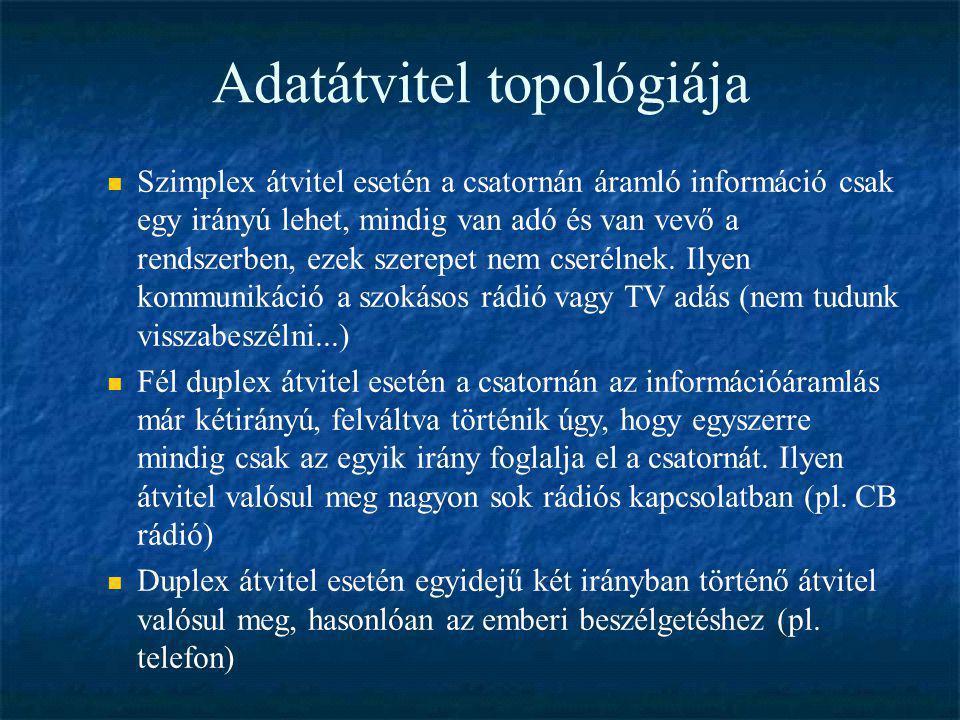 Adatátvitel topológiája  Szimplex átvitel esetén a csatornán áramló információ csak egy irányú lehet, mindig van adó és van vevő a rendszerben, ezek