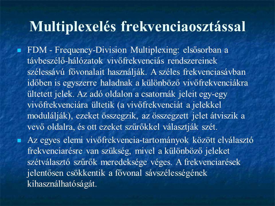 Multiplexelés frekvenciaosztással  FDM - Frequency-Division Multiplexing: elsősorban a távbeszélő-hálózatok vivőfrekvenciás rendszereinek szélessávú